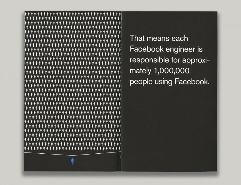 O Pequeno Livro Vermelho do Facebook foi a forma com a qual esse gigante da internet inventou para poder se explicar para seus funcionários.