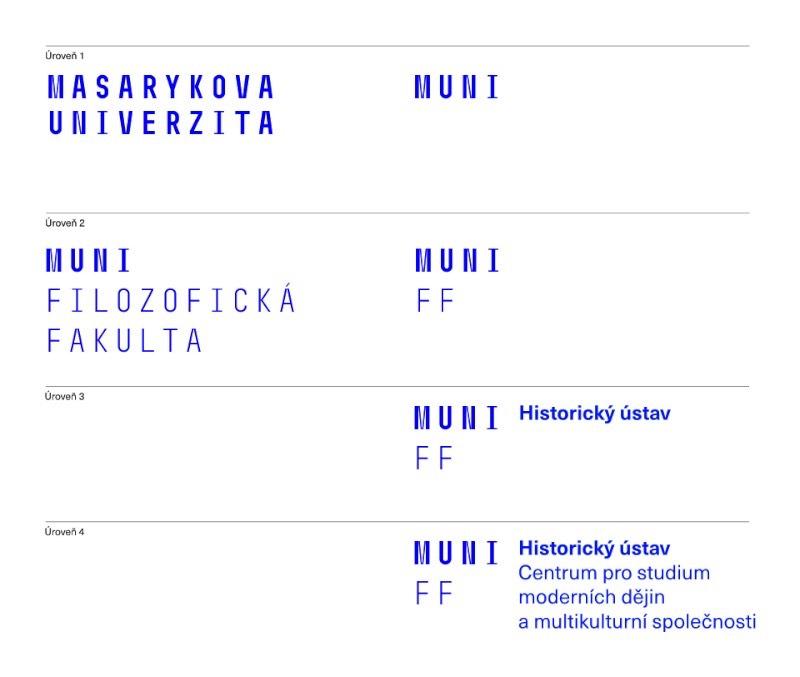 De acordo com o reitor da Masaryk University, Praga é conhecida como a cidade do Gótico, Olomouc é a cidade do Barroco e Brno é a cidade do Funcionalismo. Foi por isso que o briefing que a universidade deu para o Studio Najbrt era voltado para uma busca pela beleza na simplicidade e na funcionalidade. Além disso, o conceito que a universidade queria passar era de um local confiante, moderno e atrativo. Com todos esses conceitos em mente, uma nova identidade visual precisava ser criada.
