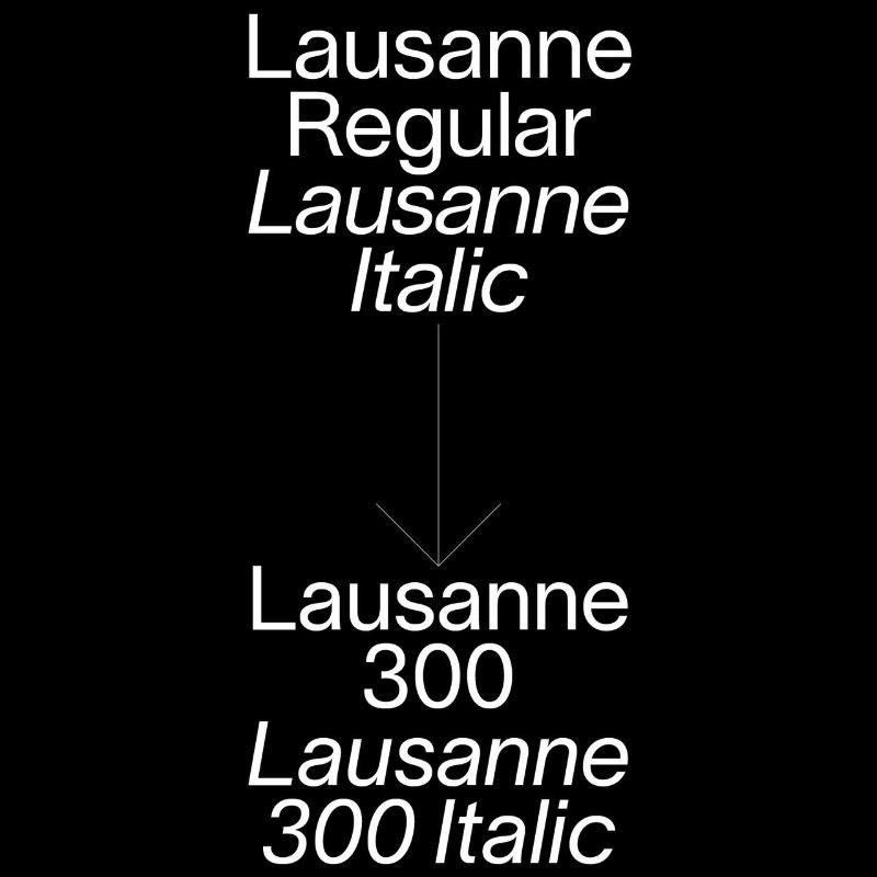 Com o intuito de aprender mais sobre tipografia, o designer suíço Nizar Kazan resolveu desenvolver uma fonte e acabou a batizando como Lausanne, uma cidade na Suíça. O design e todo o processo tipográfico por trás dessa fonte acabou demorando cerca de dois anos mas o resultado final é algo bem interessante e você vai poder dar uma olhada no que ele criou nas imagens abaixo.