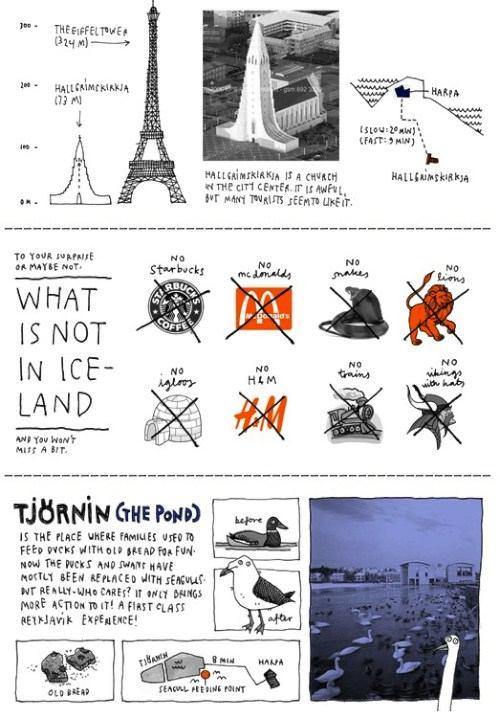 Ran Flygenring é uma ilustradora lá da Islândia, mesmo tendo nascido na Noruega. Ela estudou na Iceland Academy of Arts e desde sua graduação, em 2009, tem trabalhado de forma independente com arte, ilustração e design.