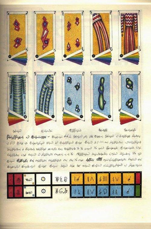 Codex Seraphinianus_17