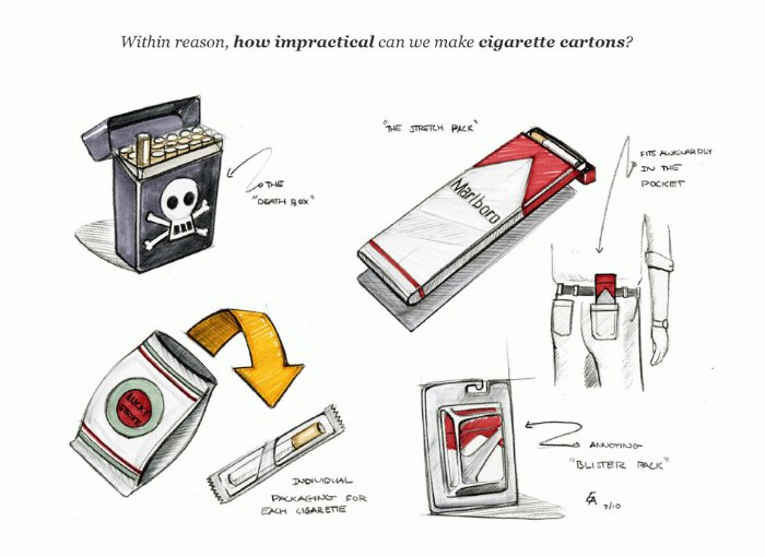 E se a embalagem de cigarro fosse feita para irritar? E se o design dessa embalagem perdesse tudo que ela tem de funcional e se tornasse algo que dificultasse o consumo e não o facilitasse? Nas imagens abaixo você vai entender o que quero dizer nesse belíssimo projeto do Erik Askin.