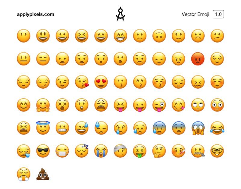Nos últimos meses, tenho trabalhado com alguns projetos de social media e todos eles demandam a presença de emojis. Mas, não são todos os softwares gráficos que aceitam que você copie e cole emojis. Foi por isso mesmo que eu fiquei mais do que feliz quando me deparei com essa lista de emojis em vetor para download gratuito.