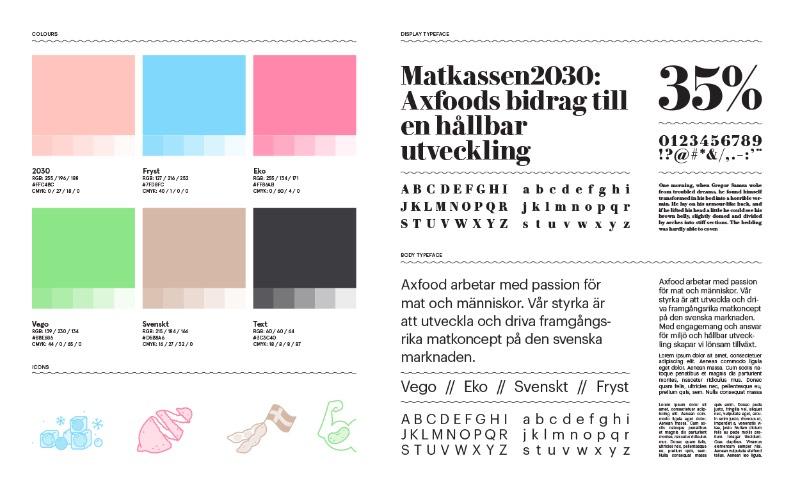 Axfood é um dos maiores supermercados da Suécia e a visão dessa marca é a de se transformar na líder de mercado quando se trata de alimentos de qualidade e de forma sustentável. Para colocar essa ideia em prática, o pessoal da Snask criou a campanha #Mat2030 que pode ser traduzida, de forma livre, como Comida 2030.